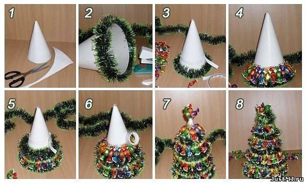 Как сделать новогоднюю тему